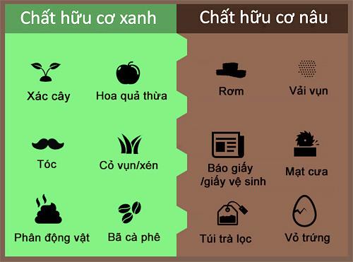 phan-huu-co2