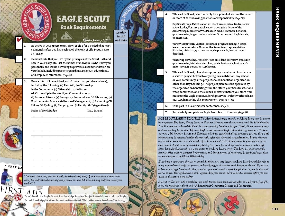 Boy Scout Rank Requirements