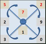jouer au loto