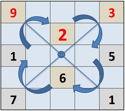 roue du loto bonheur