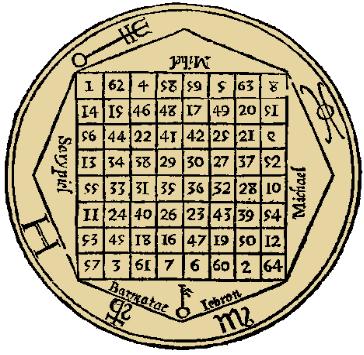 Talisman du Carré Magique de Mercure