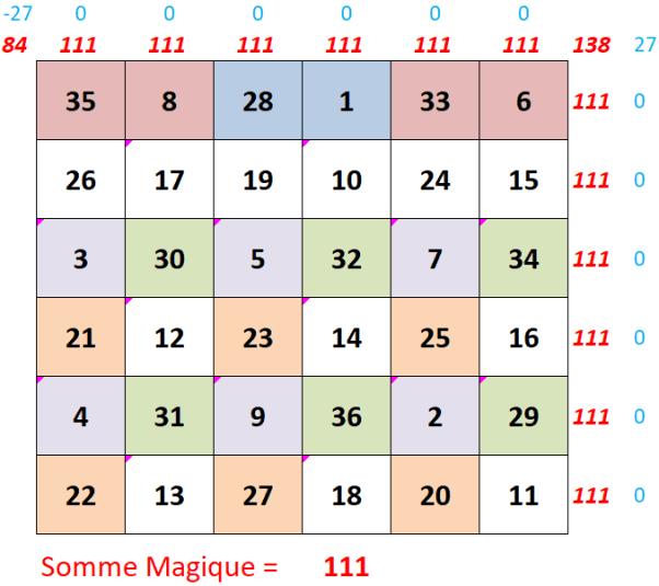 réalisation Carré 6 - étape 3