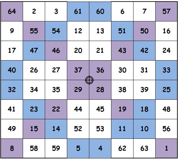 Carré Magique ordre 8