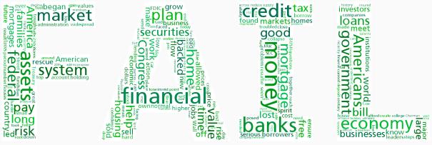 fail financial crisis