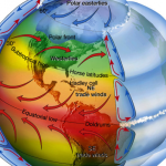 Classroom/Laboratory Activity: Hadley Circulation—Heat Transport in the Atmosphere
