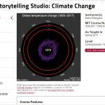 E-learning Course: Visual Storytelling using Climate Change Data