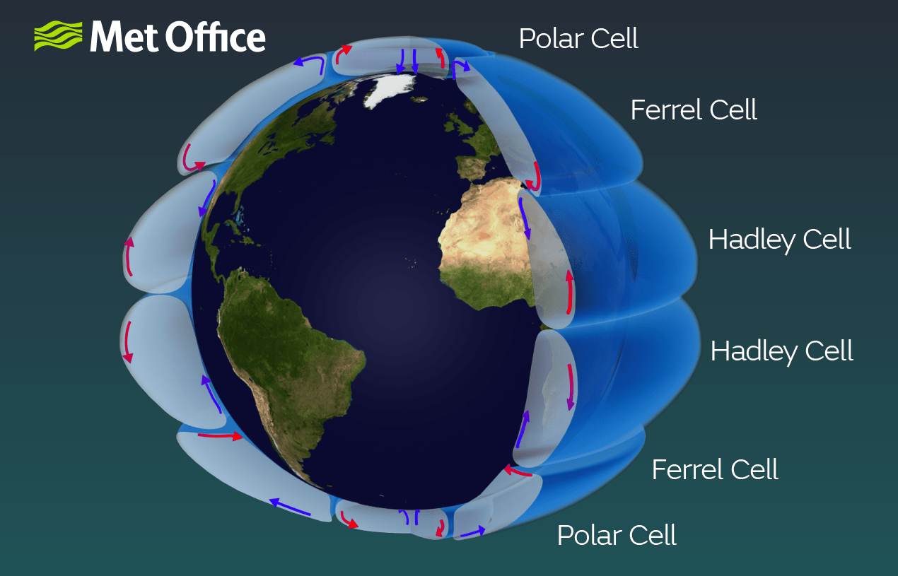 Hadley-global-circulation-cells
