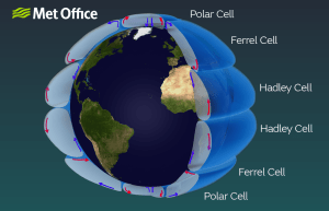 Hadley-global-circulation-cells