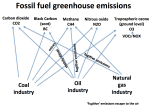 Lesson Plan: Hydrocarbons and Climate Change