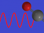 Lesson Plan: Infrared Spectroscopy and the Greenhouse Gas Effect