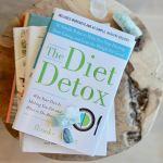 想靠保健食品瘦小腹前,你該知道的事!
