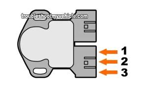 Part 1 How to Test the Throttle Position Sensor (Nissan 33L)
