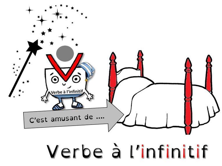 Résultats de recherche d'images pour «verbe infinitif verbe conjugué»