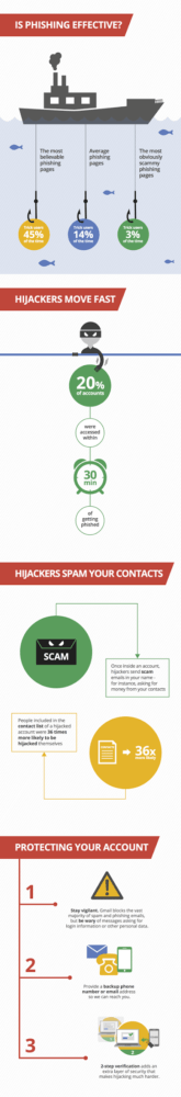 Google pubblica un'infografica per la sicurezza informatica (News)
