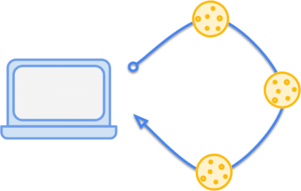 Come funziona e a cosa serve il cookie [SameSite] (Guide, Suggerimenti per gestire il tuo sito)