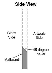 Pastel Board Cut Diagram
