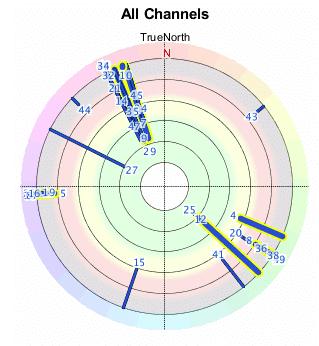 ota-antenna-transmitters