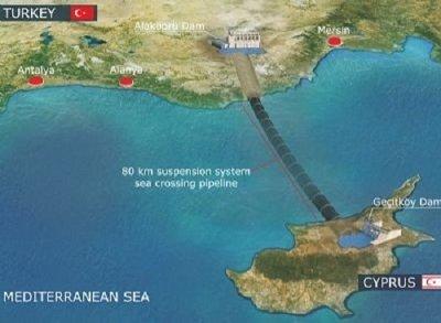 В августе ожидается возобновление подачи воды из Турции