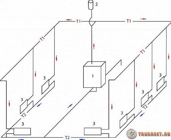 фото: схема монтажа отопления