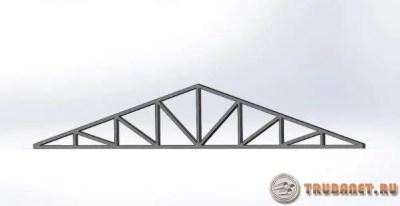 Фото: треугольный навес из профильного трубного сортамента