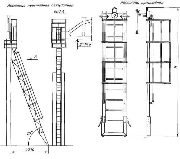 фото схемы приставной лестницы