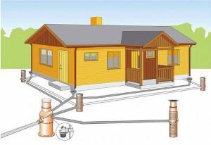 На фото — схема обустройства дренирующей конструкции на участке
