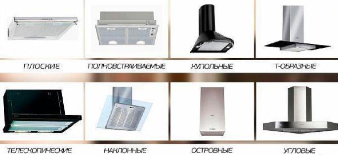 Фото: разновидности кухонных вытяжек
