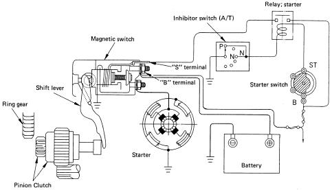 Isuzu Truck Manuals PDF & Wiring Diagrams  Truck, Tractor & Forklift Manuals PDF