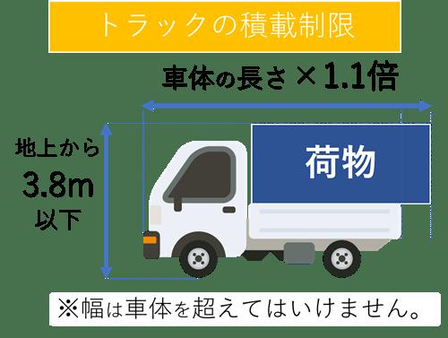 トラックの積載制限の説明図。車体の長さ×1.倍。地上から3.8m以下