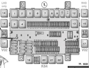 Fuses box diagram and relays  VOLVO FM, FH Version 2