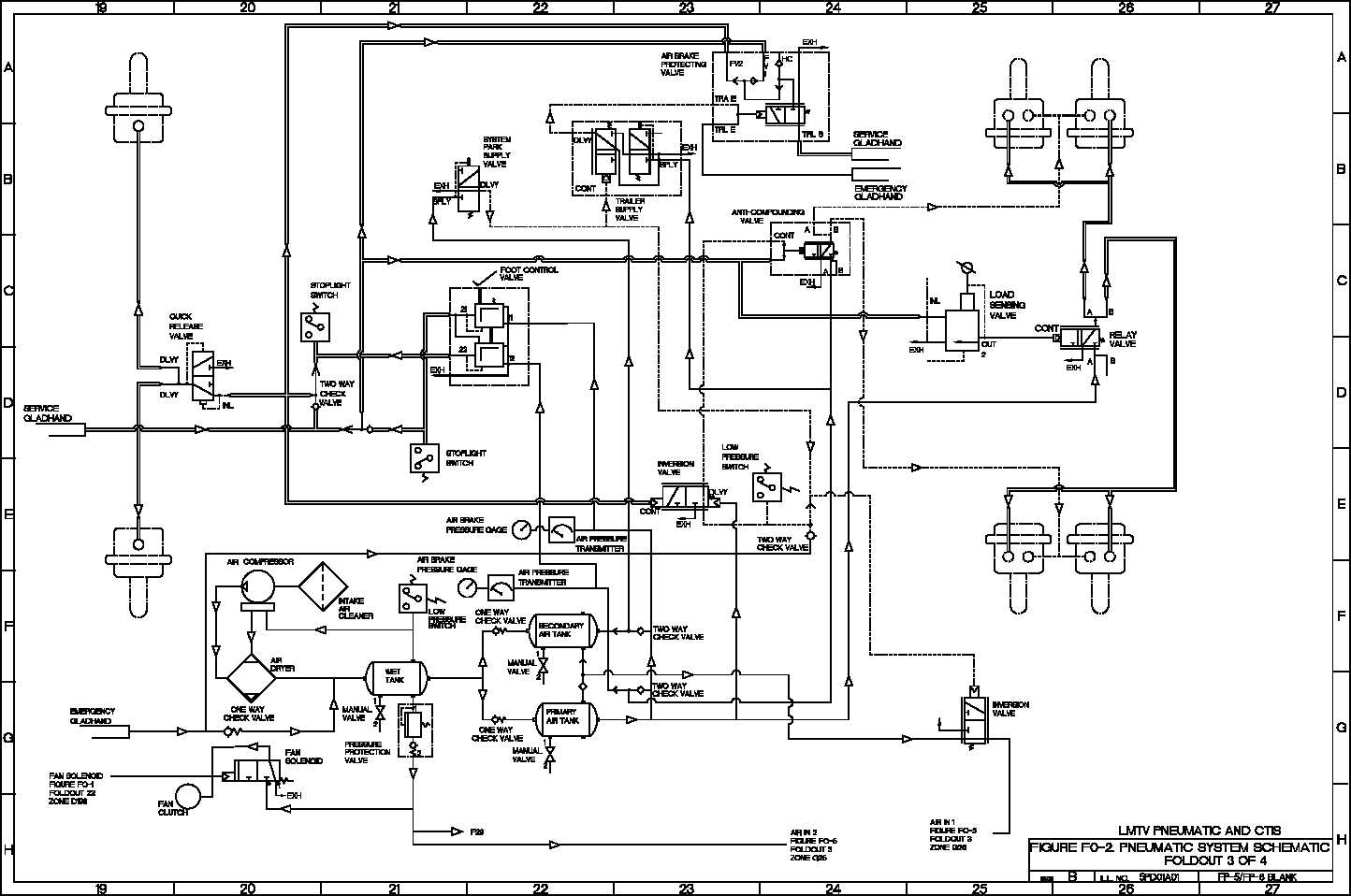 Pneumatic System Schematic