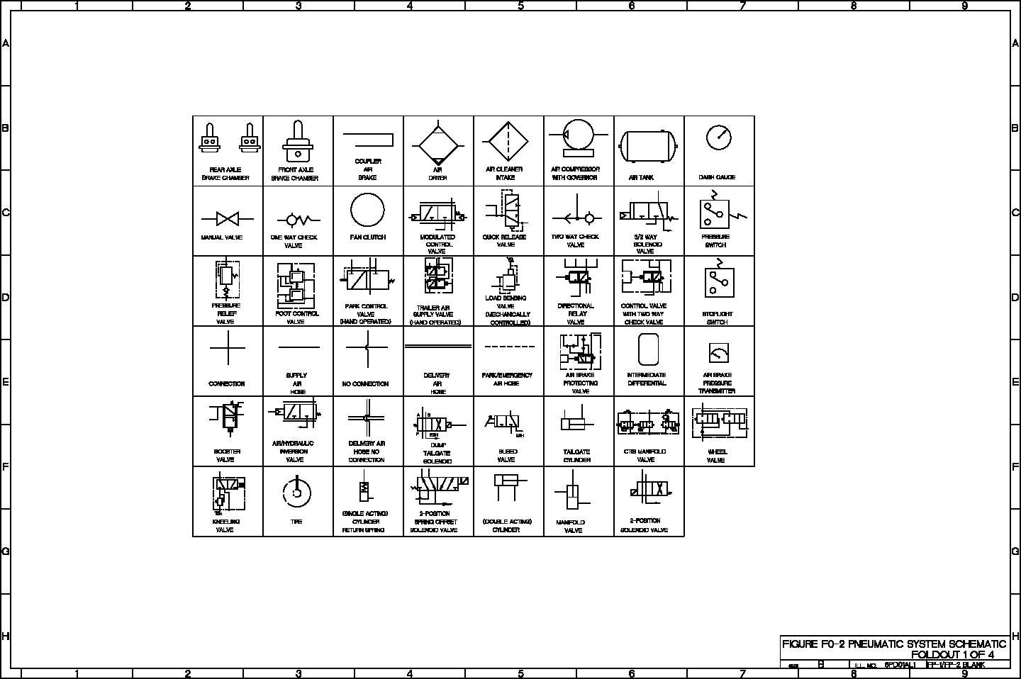 Figure Fo 2 Pneumatic System Schematic Foldout 1 Of 4