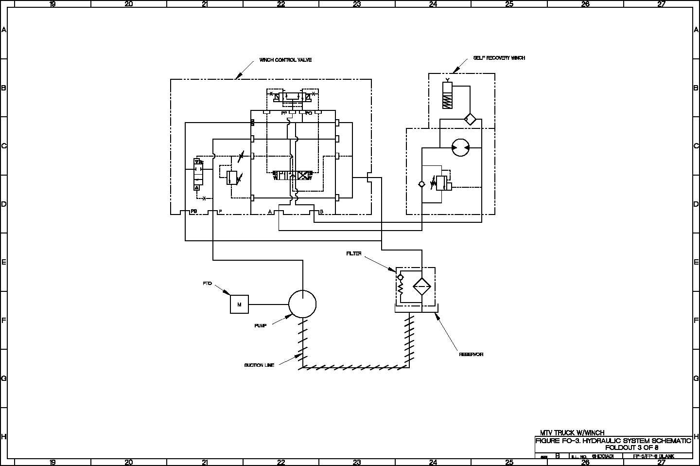 Figure Fo 3 Hydraulic System Schematic Foldout 3 Of 8