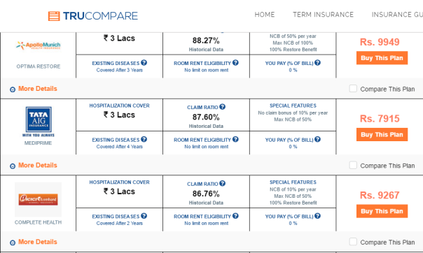 Compare health insurance plan features and IRDA data