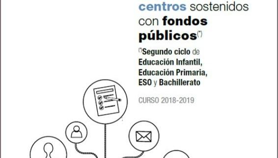 COMIENZA EL PLAZO DE INSCRIPCIÓN PARA ADMISIÓN DE ALUMNOS EN MADRID 2018/2019  Foto de %title