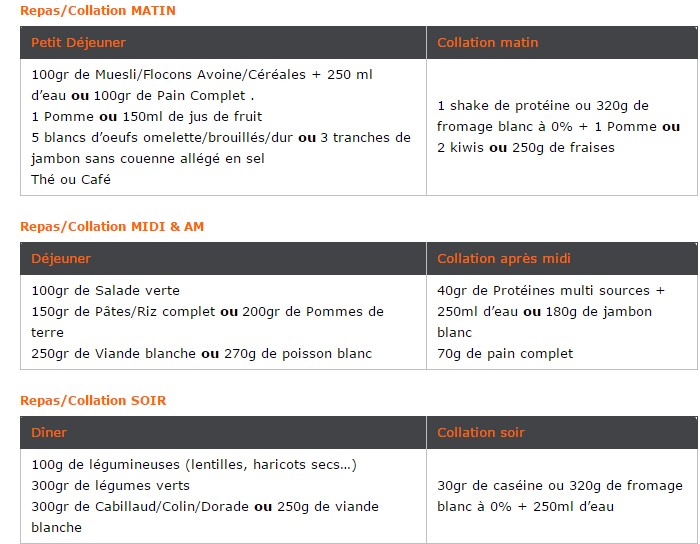 programme nutrition musculation femme