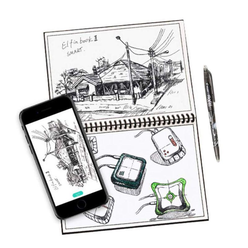 gadgets pour améliorer notre quotidien