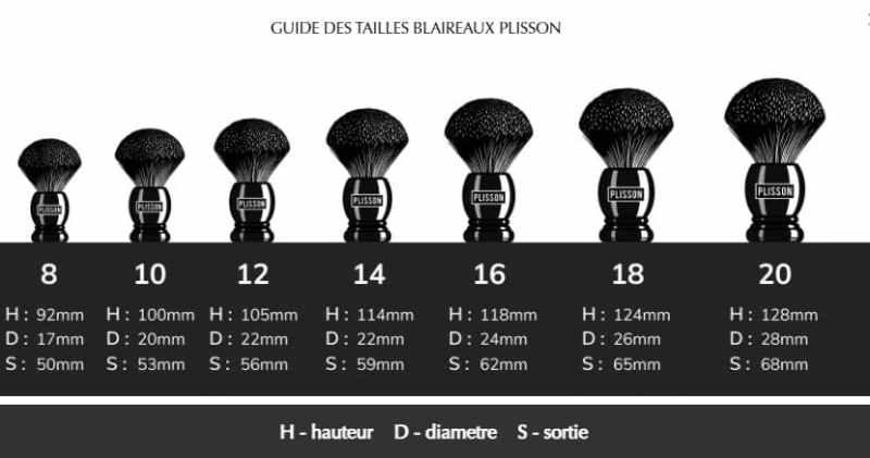Guide des tailles des blaireaux Plisson