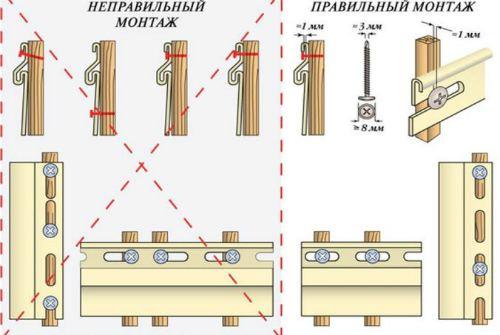 نصب و راه اندازی پانل ها