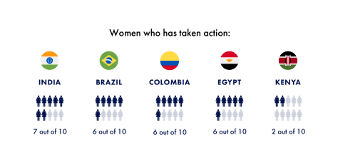 This image has an empty alt attribute; its file name is 8.-Women-who-has-taken-action.png