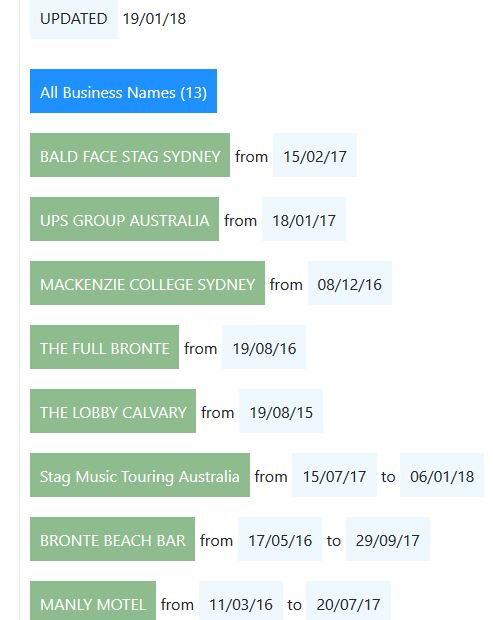 Some of the Business Names for Ulladulla Property Services
