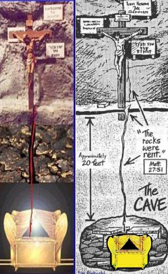 THE ARK OF THE COVENANT True Discoveries