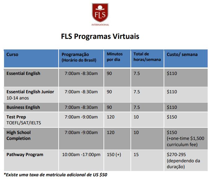 Programas virtuais FLS