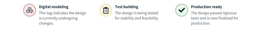 Bricklink Designer Program Update