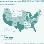 Obama Admits 10,000 Syrian Refugees: This Is Where They Are Headed
