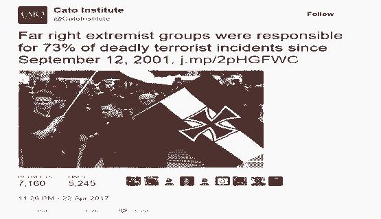Articles: Lies, Damn Lies, and Islamic Terrorism Statistics