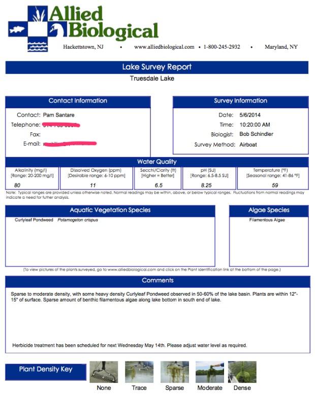 allied-2014-05-06-survey