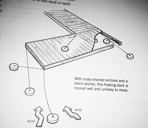 the-dock-book-max-burns-pg107-anchoring-diagram