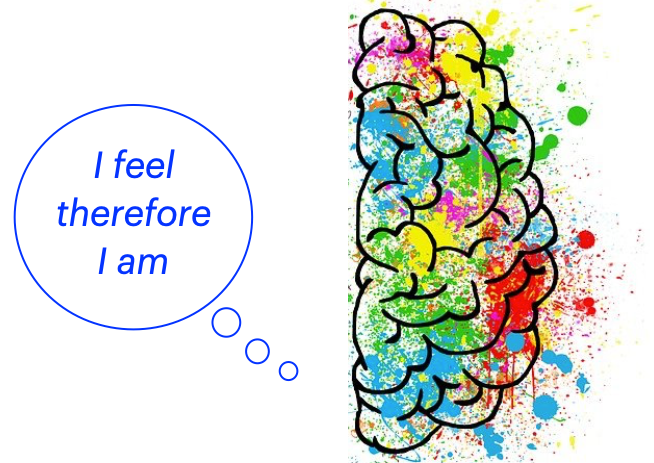 Right hemisphere - I feel therefore I am