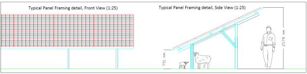 PanelBank Dimensions